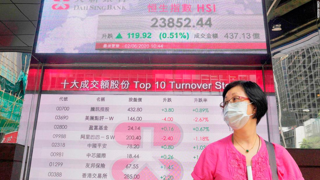 Alibaba stock pops in Hong Kong debut