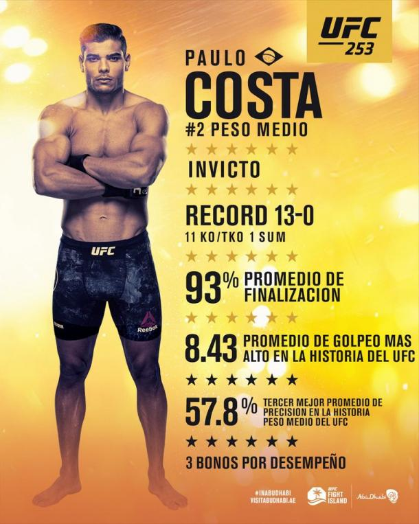 (Photo: UFC)