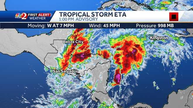 Hurricane.  Satellite