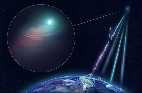Rapid radio blasts are flares of radiation that travel through space (Getty)