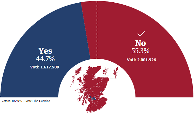 Results of referendum.  PhotoCredit: From the web.