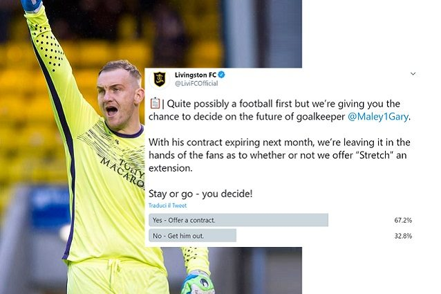 The goalkeeper's future was decided by an online poll of his fans