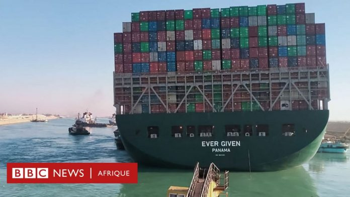 Suez Canal: How did they move Ever Give?