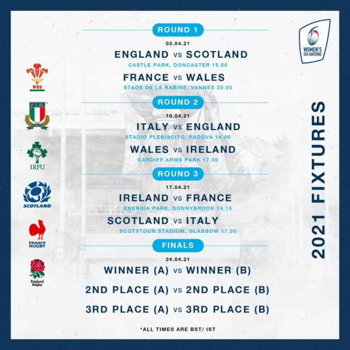 Six nations rugby |  Six countries women's championship was announced