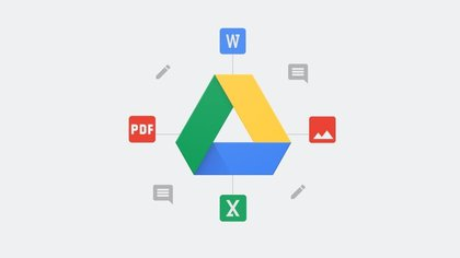 Google Account's 15 GB of free storage is split between Gmail, Drive and Photos
