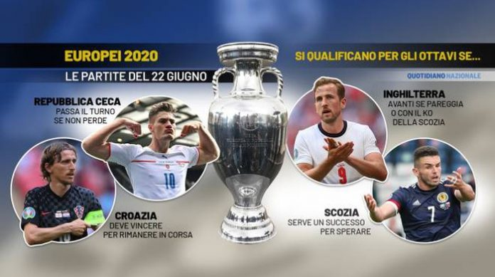 European 2021, Czech Republic England and Croatia Scotland: in the round of 16 if ... - SPORTS