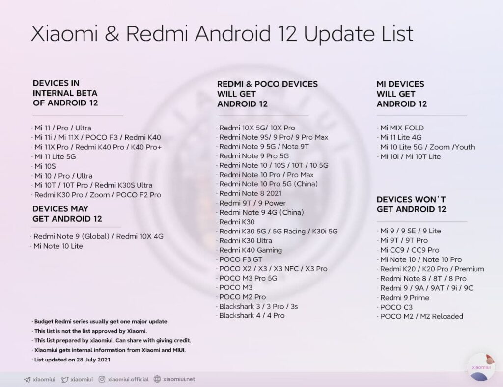 Which devices will receive updates